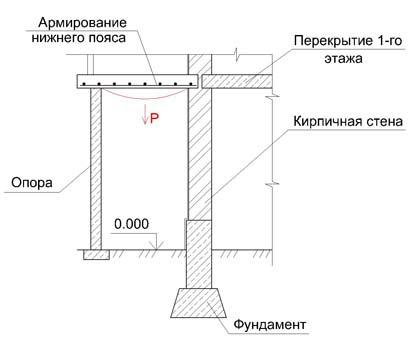 Армирование монолитной балконной плиты наши рецензии.