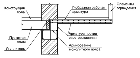 Балконная плита дома ii-68 размеры.